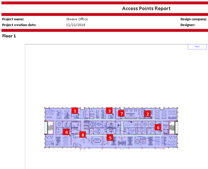 Access Points 1