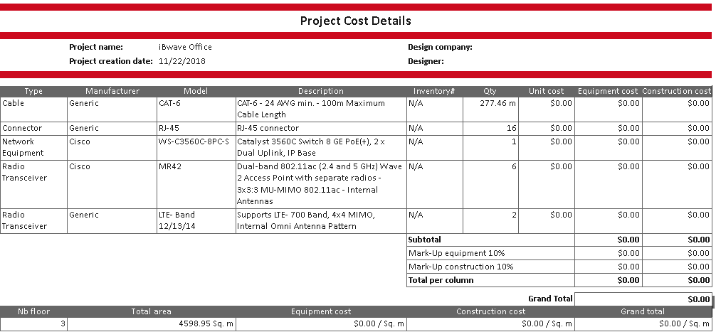 Cost Details