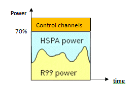 HSPA-7