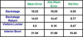Results-Arena-VPLE
