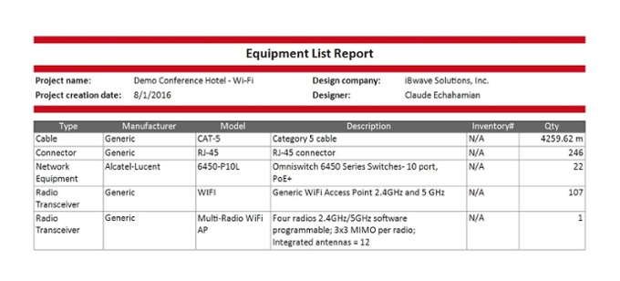 iBwave Equipment List Report