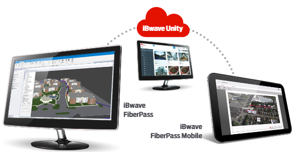 iBwave Unity - iBwave FiberPass - iBwave FiberPass Mobile